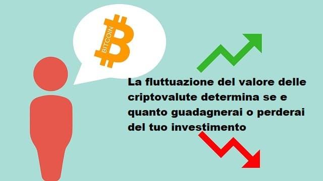 la fluttuazione delle monete virtuali